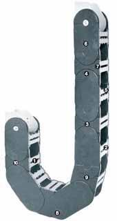 易格斯 E4.1系列-800系列拖鏈