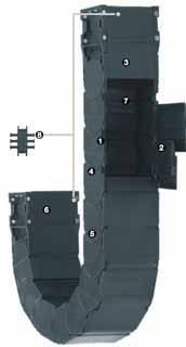 易格斯 E2 R100拖管-R158系列