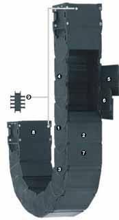 易格斯 E2 R100拖管-R168系列