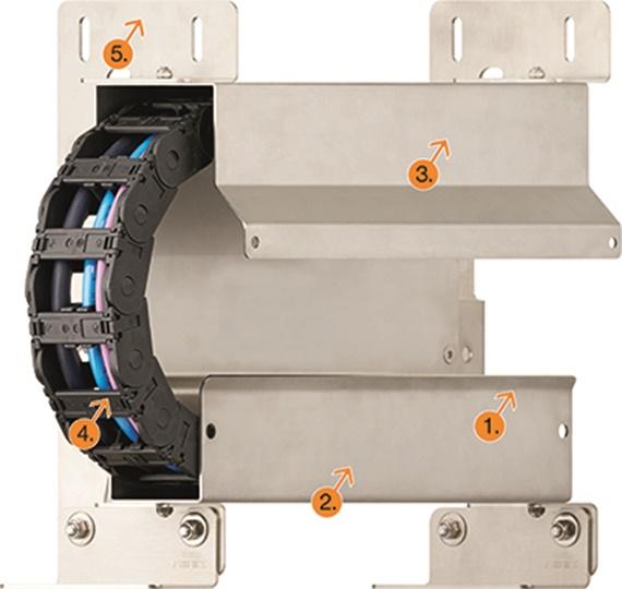易格斯 基础型flizz®——适合长行程的完整解决方案