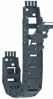 易格斯 拉链式拖链-15系列