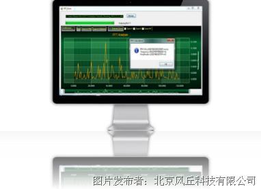 BeanScape無線IIOT傳感器監控軟件