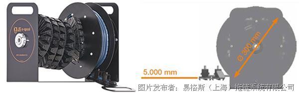 """易格斯 e-spool®手動無滑環的""""igus電纜卷軸"""""""