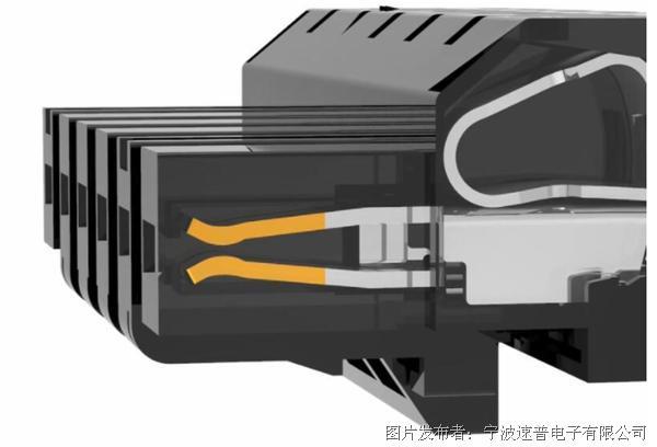 速普电子 RO/PO系列插拔式接器
