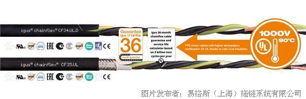 易格斯 chainflex® 高柔性电缆