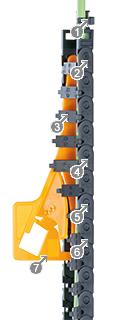 易格斯 E2微型拖鏈- E2i.10系列