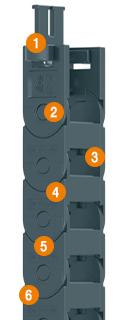 易格斯 E2微型拖鏈 - E2C. 15系列