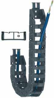 易格斯 方便型拖鏈拖鏈系統 - E045系列