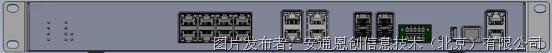 恩創S3612工業防火墻