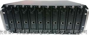 恩创AlphaCompress-HD-40