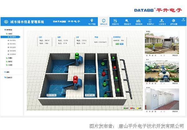 平升電子 市政排水泵站監控系統 排污泵站無人值守設備