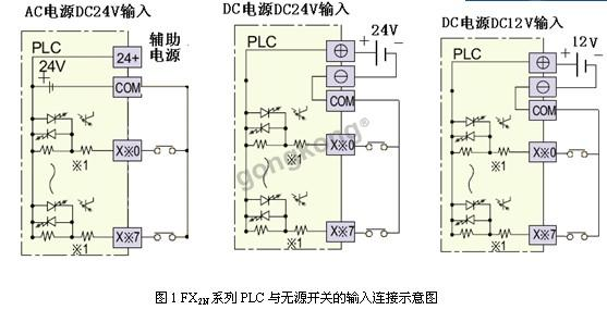 plc控制系统入门-硬件接线(菜鸟级)-专业自动化论坛