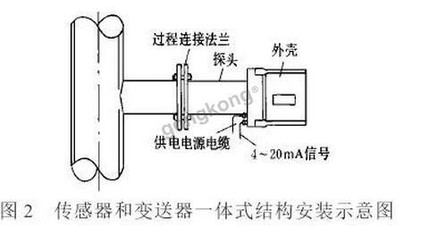 1 结构特点 插入式电磁流量计主要由两部分组成———传感器和变送器.