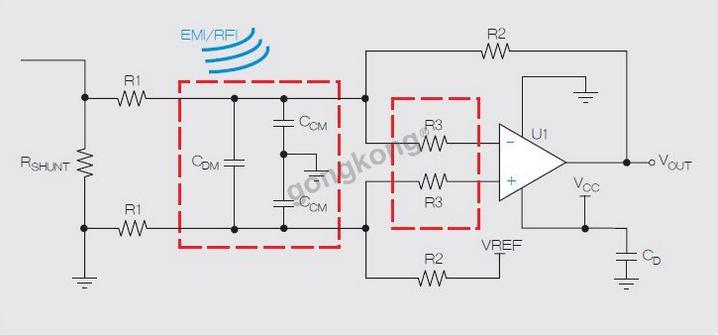 低输出阻抗减小干扰 运放的另一个重要特性是其极低的输出阻抗,在大多数配置中通常为几欧姆或更小。要了解如何有益于降低EMI,请考虑EMI如何影响低阻抗和高阻抗电路。 图3中的图表示两个电路。第一个是模数转换器(ADC)的输入音频电路,它包括1VP-P,2kHz正弦波(VS1)、600源阻抗(RS1)和一个20k负载阻抗(RL1)。诸如600的源阻抗常见于麦克风等音频应用;高输入阻抗(如20 k)常见于音频ADC。第二个电路是驱动3.