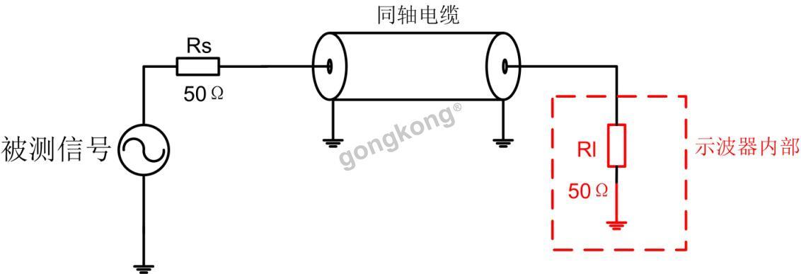 数字示波器输入阻抗该选1mΩ还是50Ω?