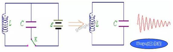 在该电路中,通过开关k调整,可以在lc电路上实现一个正弦波输出电路