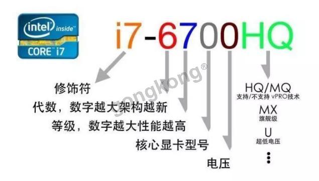 PLC技术工程师笔记本电脑选配指南  第3张
