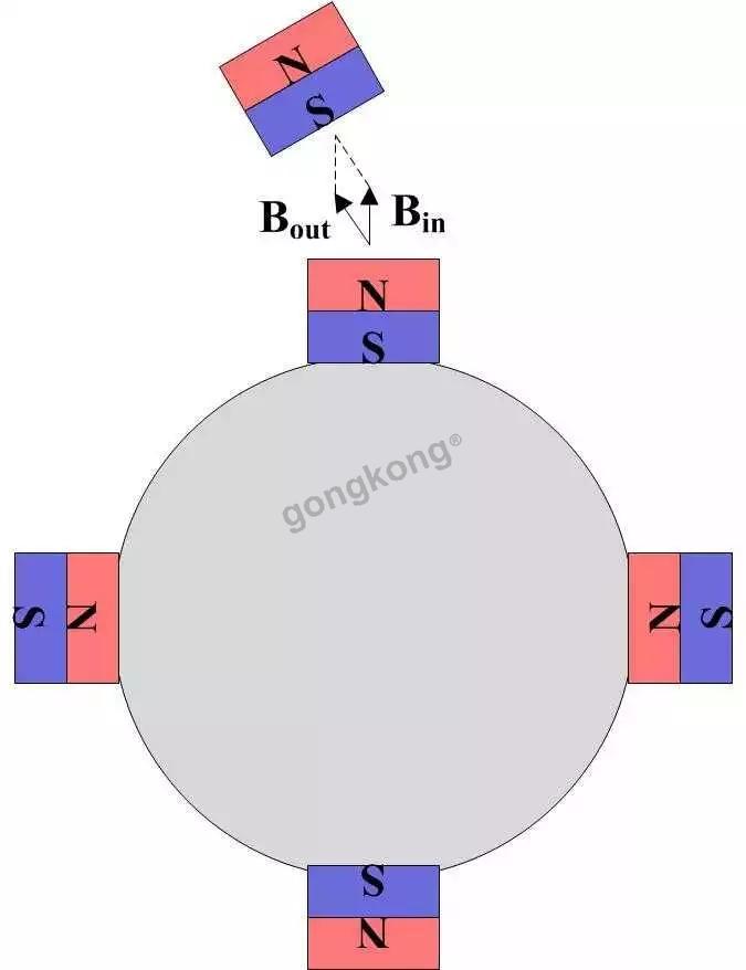 大神手绘的一份电机原理都如下图(纯Visio手绘)一定要看!  第4张