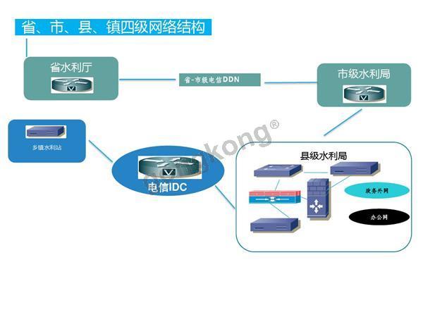 网络架构图.jpg