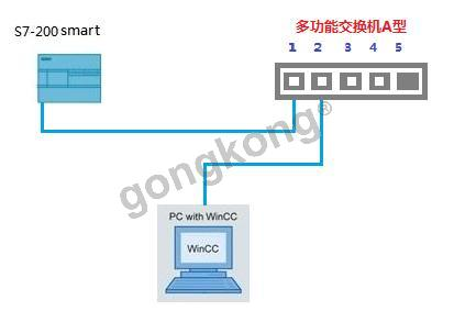 200 smart-wincc.png