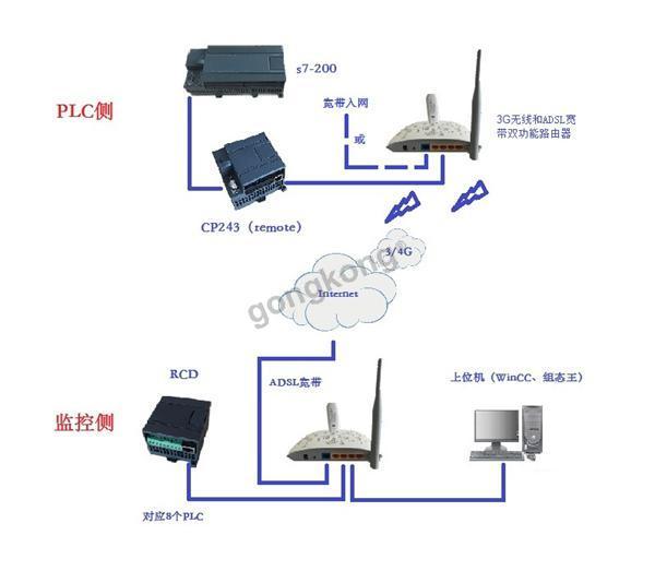 CP243(remote)连接图.jpg