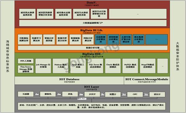 云平台2.png