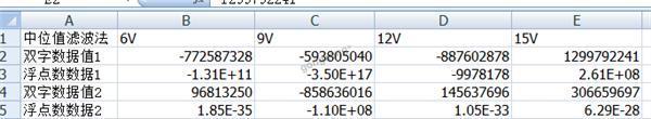 中值滤波法得到的数据.PNG