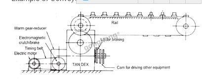 分割器驱动同步轮带.png