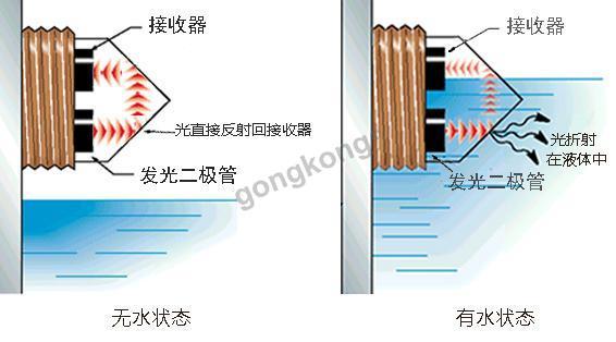光电原理修3.jpg