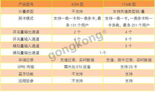 IC卡机井灌溉控制设备-002.png