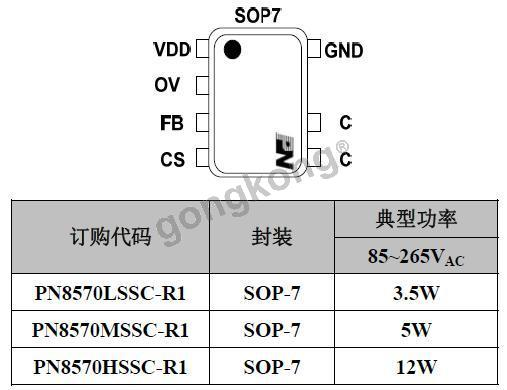 PN8570封装订购信息.jpg