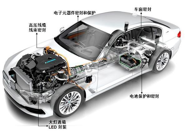 硅胶在新能源汽车的应用.JPG