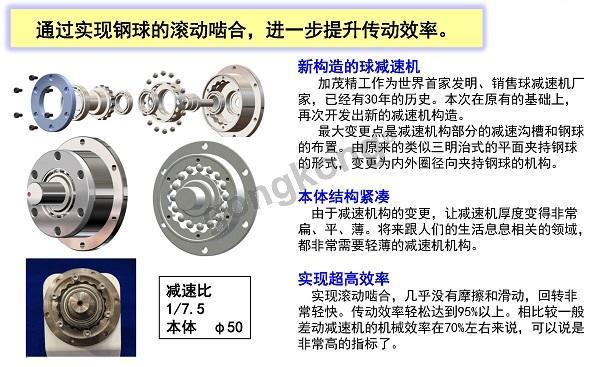 加茂精工产品-新型球减速机.jpg