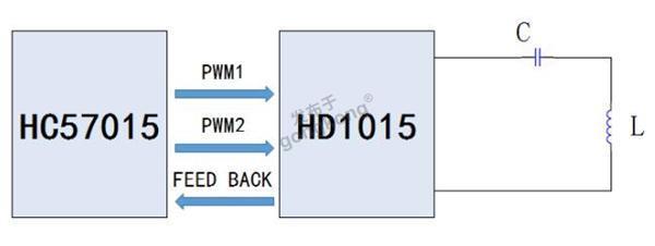 HC57015简化应用电路.jpg