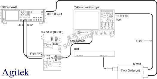 以太网测试系统配置.jpg