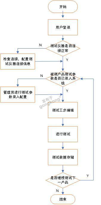 系统流程图.png