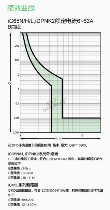 ic65n时间曲线绩效曲线.png