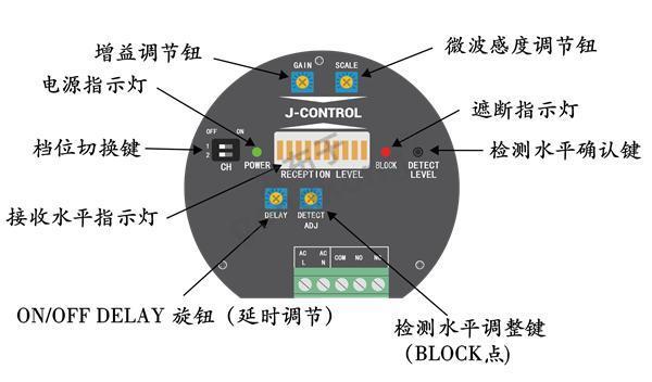 接收器面板2.png