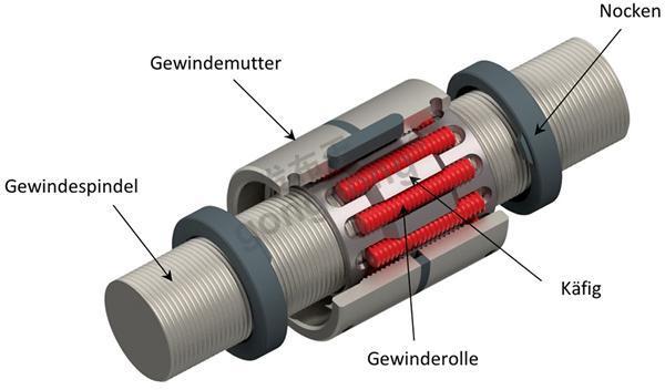 20_RGTR_explosion-2-gewinde_ziegler.png