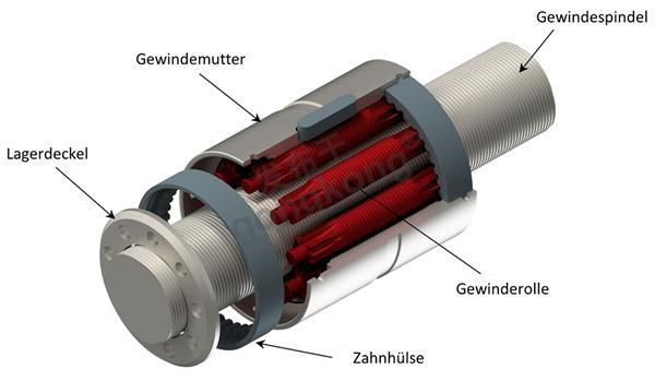 12_RGT_explosion-2-gewinde_ziegler.png