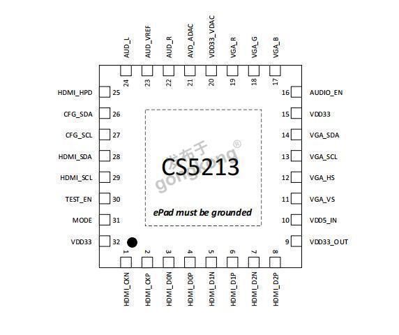 CS5213管脚分配.jpg