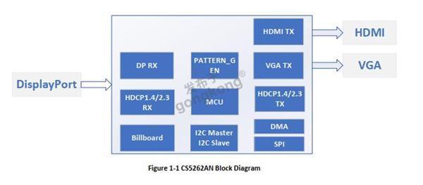 CS5262结构框图.jpg