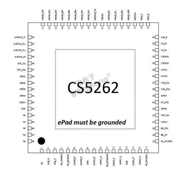 CS5262管脚配置.jpg