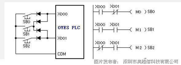 奥越信PLC节省输入输出点数的方法