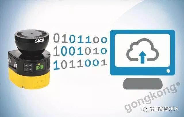与未来安全网络的融合——microScan3 CIP Safety 安全扫描仪
