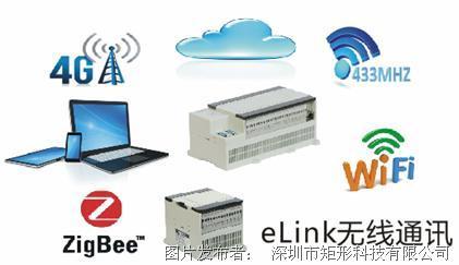 矩形elink系列PLC+PLC云管家