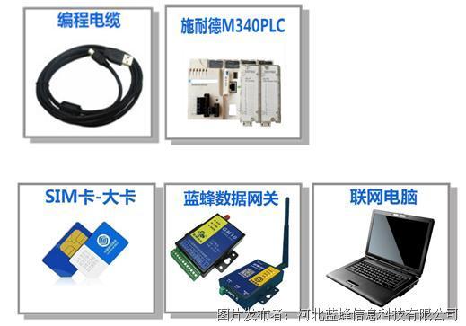 施耐德-M340PLC接入EMCP物联网云平台 实现远程控制