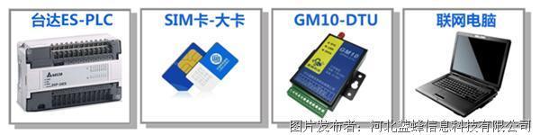 台达PLC接入EMCP物联网云平台 实现远程监控