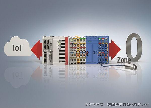 基于PC的控制技術:從Zone 0到云端的無防爆隔離光柵通信