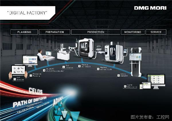 DMG MORI将携多款面向未来的加工产品在本届北京CIMES展会上亮相